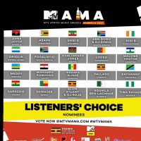 sarkodie-nominated-for-pan-african-listeners'-choice-categoryforthe-mtv-africa-music-awards